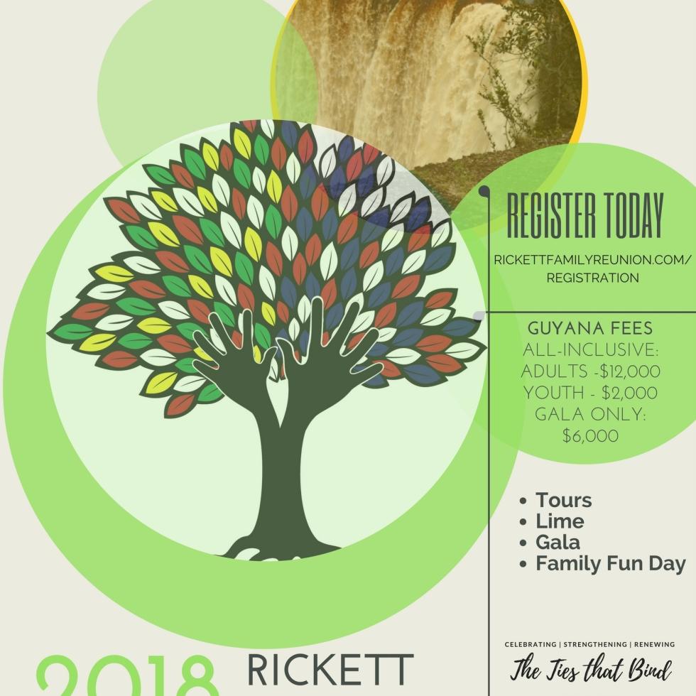 Blog Posts – Rickett Family Reunion